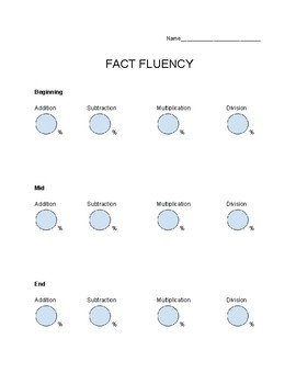 Fact Fluency Tracker - Beginning of the Year