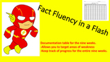 Fact Fluency in a Flash