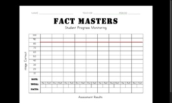 Fact Masters Multiplication practice