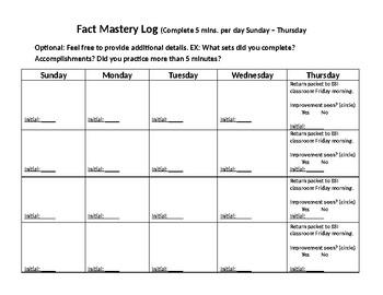 Fact Mastery Log *Editable*