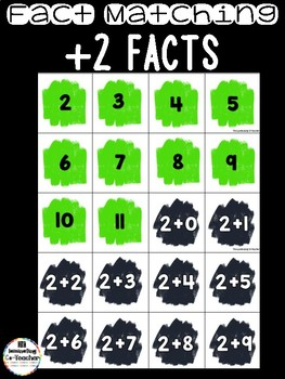Fact Memory/File Folder Activity: +2 FACTS