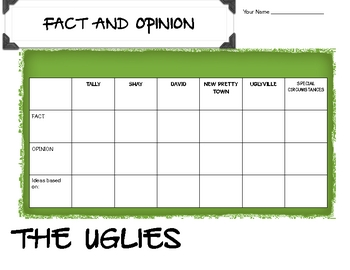 Fact & Opinion Chart ~ The Uglies by Scott Westerfeld