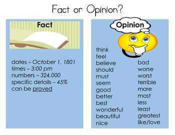 Fact Opinion Key Word Visuals