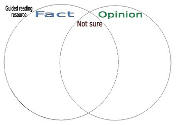 Fact OpinionNot Sure board