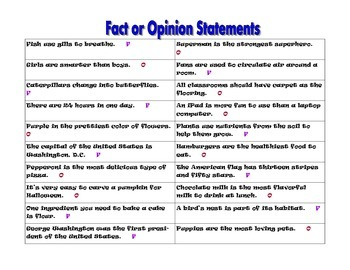 Fact Or Opinion Activity