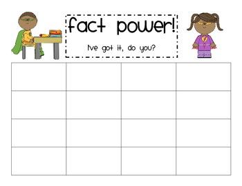 Fact Power Sticker Chart