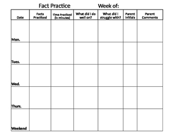 Fact Practice Log