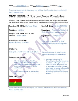 Fact Sheets: Francophone Countries