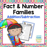 Fact and Number Families Addition and Subtraction