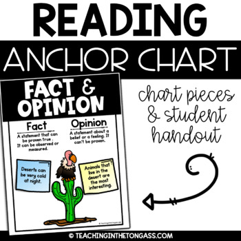 Fact and Opinion Reading Anchor Chart