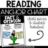 Fact and Opinion Poster   Reading Anchor Chart