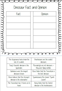Fact and Opinion Reading Strategy Kit