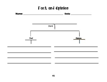 Fact and Opinion Tree Map