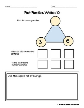 Fact families- within 10