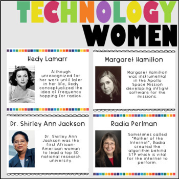 Technology and Influential People Fact of the Week Bundle