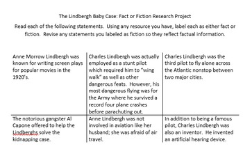 Fact or Fiction- The Lindbergh Baby
