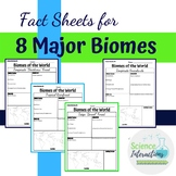 Fact Sheets for 8 Major Biomes Ecosystems Ecology Research Distance Learning
