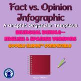 Fact vs. Opinion Graphic Organizer for Google Slides™ Bilingual Bundle