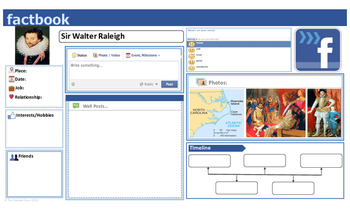 SIR WALTER RALEIGH Facebook
