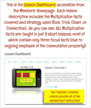 Factivation.com ONE YEAR TEACHER MEMBERSHIP - Multiplication/Division