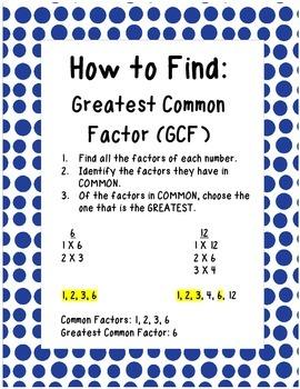 Factor Anchor Charts