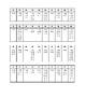 Factor Chart