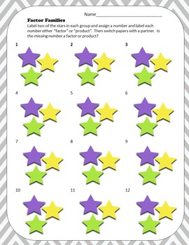 Factor Families for Multiplication Math Literacy and Mastery