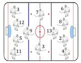 Factor Hockey - A 2-Player Game to Identify Factors