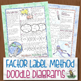 Factor Label Method Doodle Diagrams