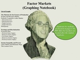 Factor Markets (Graphing Notebook)
