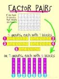 Factor Pairs--Math Grade 4 Poster