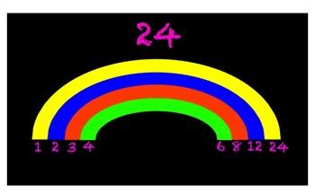 Factor Rainbow SMART Lesson