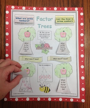 Factor Trees Foldable