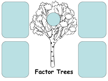 Factor Trees (Graphic Organizer Template)