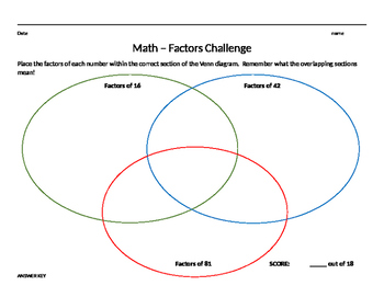 Factor venn diagram by middle school missions teachers pay teachers factor venn diagram ccuart