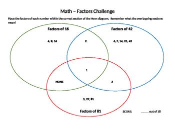 Factor Venn Diagram