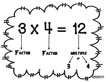 Factor and Multiples Study Note