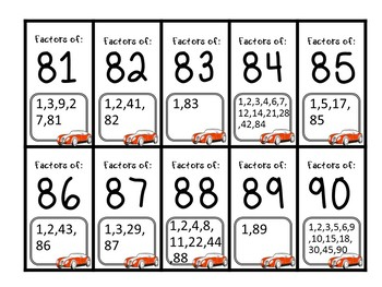 Factor of a Number Reference Cards 1 thru 100