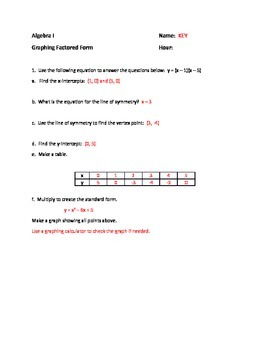 Factored Form Graphing - Supplement Prentice Hall to cover the Common Core