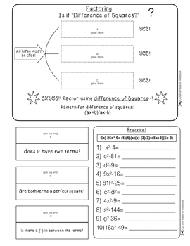 Factoring, Algebra, Difference of Squares, Notes and Practice!
