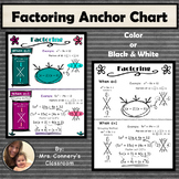 Factoring Anchor Chart