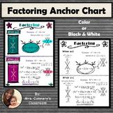 Factoring Anchor Chart