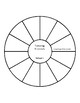 Factoring Binomials Wheel I