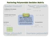 Factoring Polynomials Decision Matrix