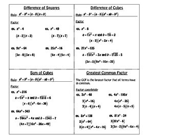 Factoring Difference of Squares, Difference of Cubes, and Sum of Cubes Foldable