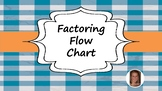 Factoring Flow Chart