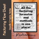 Factoring Polynomials Reference Sheet and Flow Chart