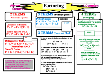 Factoring Flow Chart - editable Word document