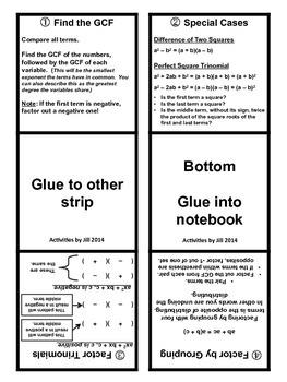 Factoring Foldable Notes for Algebra