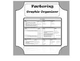 Factoring Graphic Organizer